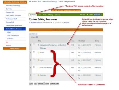 Site Content A